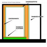 sezione tramezzo doppio2-pichi.jpg