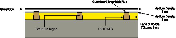 Pavimento%20flottante%20UBOATS.png