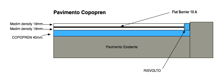 Pavimento%20flottante%20Copopren.png